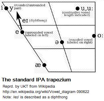 Schematic diagram of quadrilateral with definition love wiring generous definition of schematic diagram contemporary electrical exelent define curcuit ensign electrical chart ideas goruren info ccuart Images